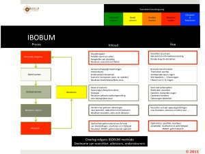 Blok-2-IBOBUM-2011-4