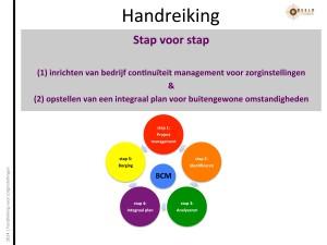 Handreiking-BCM-en-integraal-planvorming-2014--1