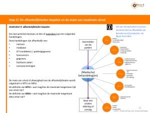 Handreiking-BCM-en-integraal-planvorming-2014--12