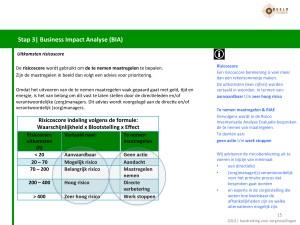 Handreiking-BCM-en-integraal-planvorming-2014--15