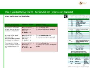 Handreiking-BCM-en-integraal-planvorming-2014--16