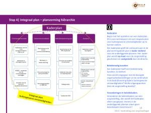 Handreiking-BCM-en-integraal-planvorming-2014--19