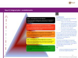 Handreiking-BCM-en-integraal-planvorming-2014--21