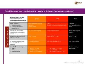 Handreiking-BCM-en-integraal-planvorming-2014--22
