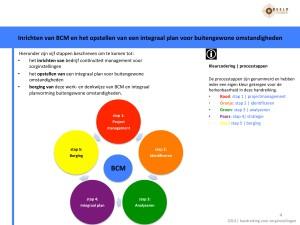 Handreiking-BCM-en-integraal-planvorming-2014--4