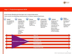 Handreiking-BCM-en-integraal-planvorming-2014--6