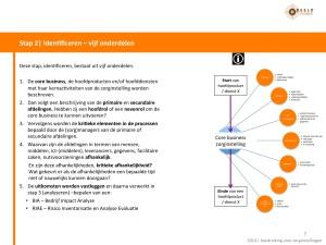 Handreiking-BCM-en-integraal-planvorming-2014--7