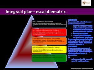 handreiking opstellen Intergrale planvorming bijzondere omstandigheden zorgcontinuïteit voor zorginstellingen